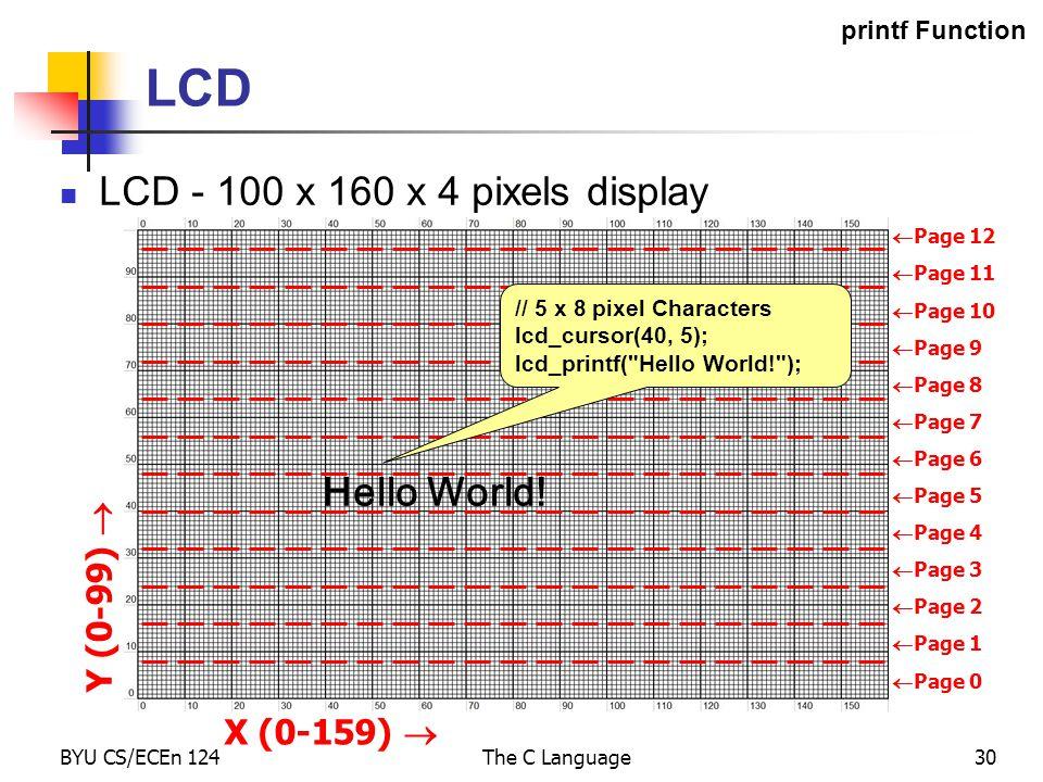 BYU CS/ECEn 124The C Language30 LCD LCD - 100 x 160 x 4 pixels display Y (0-99)   Page 10  Page 9  Page 8  Page 7  Page 6  Page 5  Page 4  Page 3  Page 2  Page 1  Page 0  Page 12  Page 11 printf Function Hello World.