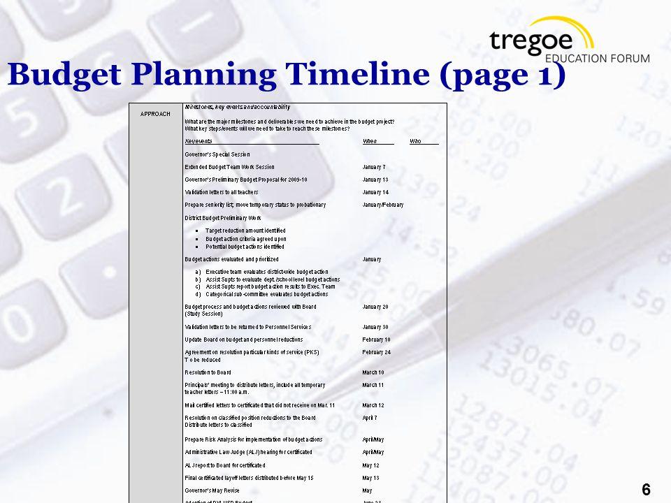 6 Budget Planning Timeline (page 1)