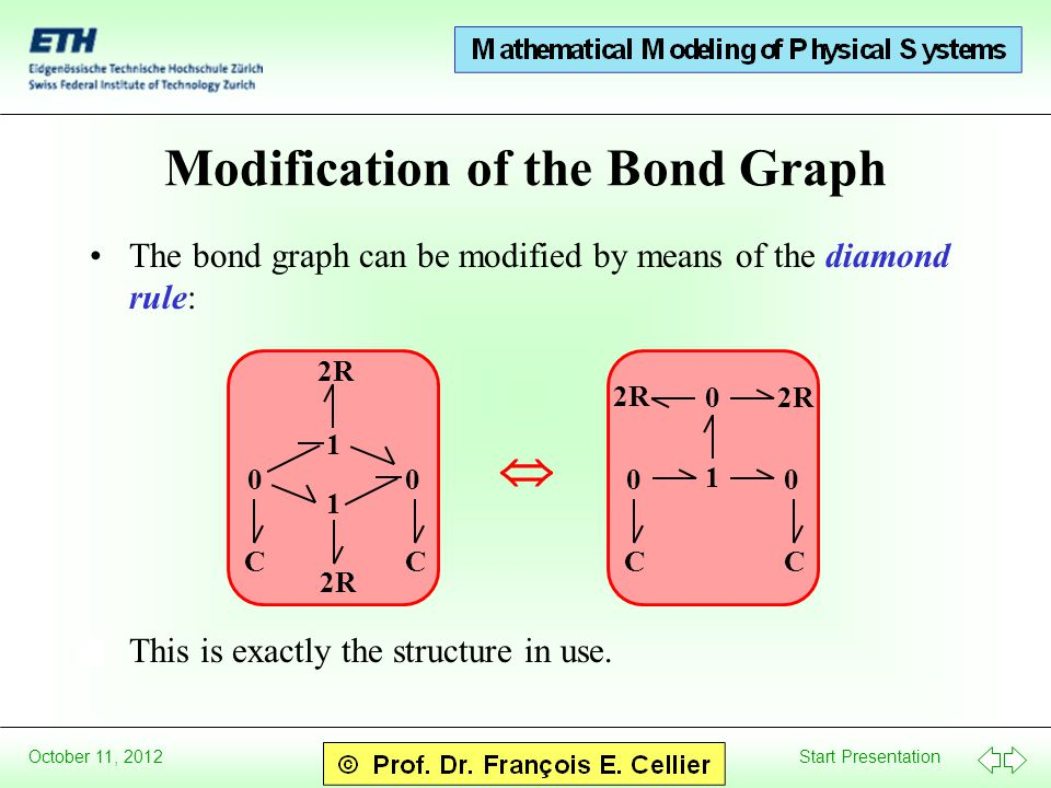 Start Presentation October 11, 2012 Modification of the Bond Graph The bond graph can be modified by means of the diamond rule: This is exactly the structure in use.