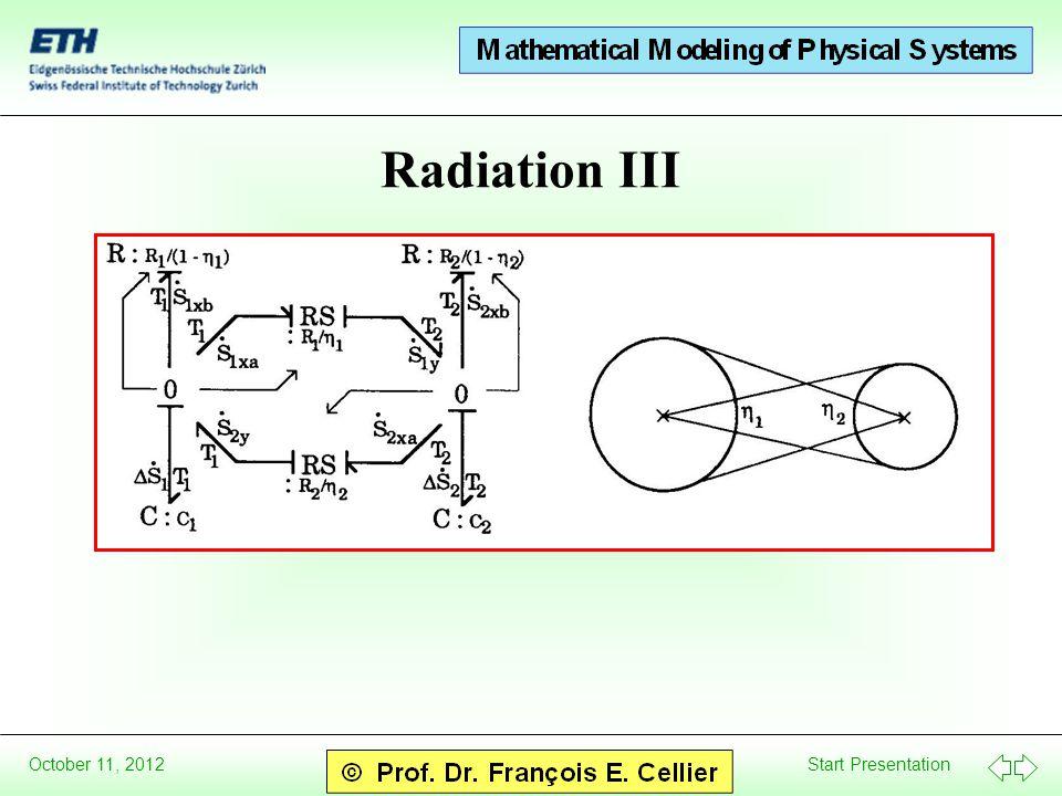 Start Presentation October 11, 2012 Radiation III