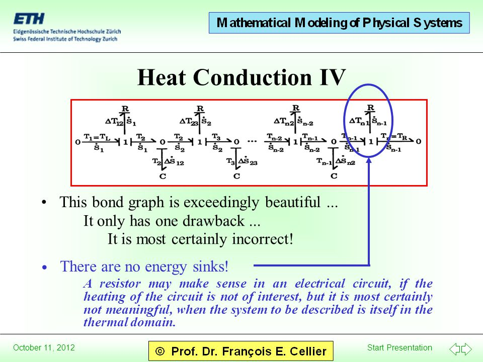 Start Presentation October 11, 2012 Heat Conduction IV This bond graph is exceedingly beautiful... It only has one drawback... It is most certainly in