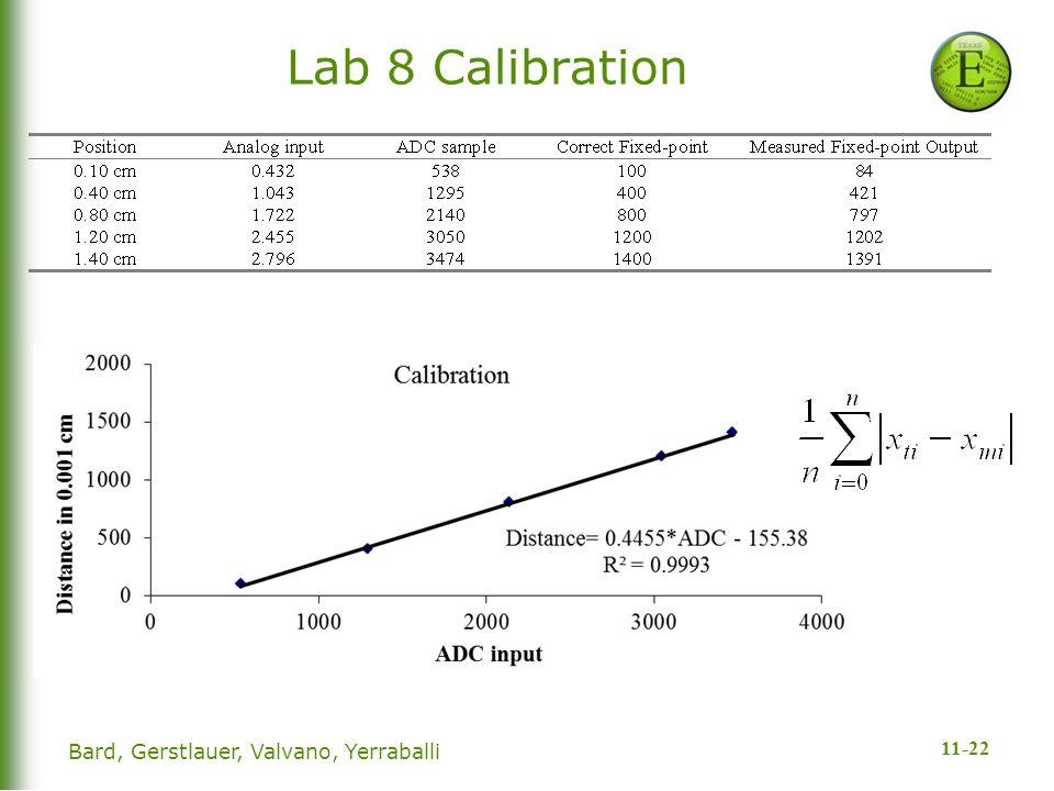 11-22 Lab 8 Calibration Bard, Gerstlauer, Valvano, Yerraballi
