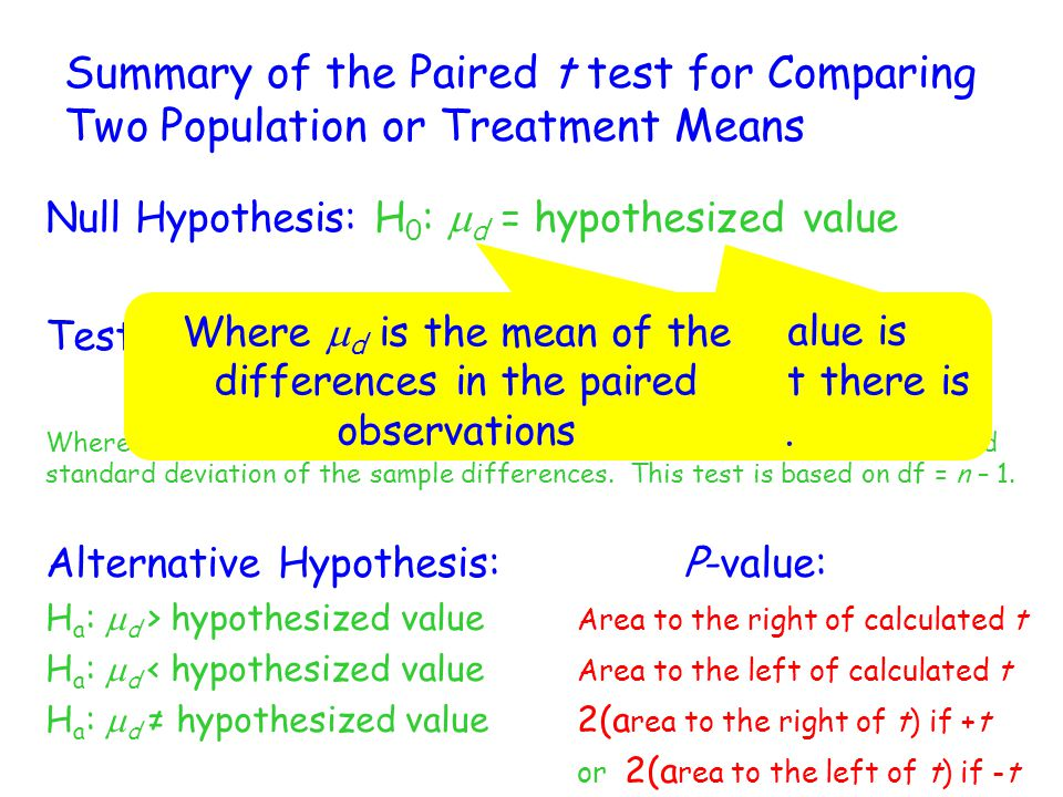 Summary of the Paired t test for Comparing Two Population or Treatment Means Null Hypothesis: H 0 :  d = hypothesized value Test Statistic: Where n i