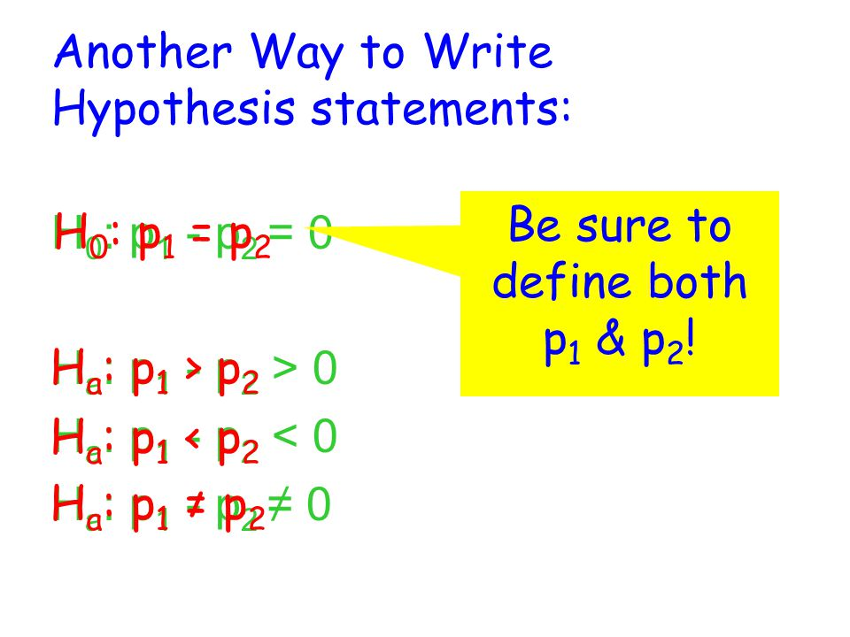 Another Way to Write Hypothesis statements: H 0 : p 1 - p 2 = 0 H a : p 1 - p 2 > 0 H a : p 1 - p 2 < 0 H a : p 1 - p 2 ≠ 0 Be sure to define both p 1