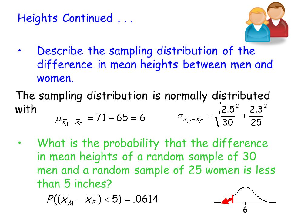 Heights Continued... Describe the sampling distribution of the difference in mean heights between men and women. What is the probability that the diff