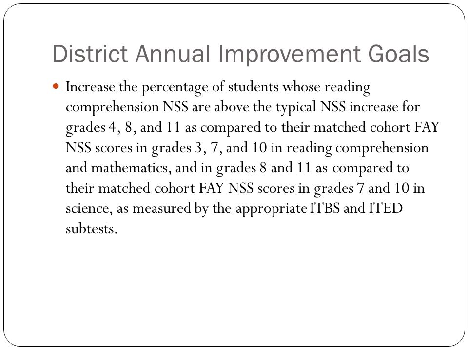 GHS Math Data (AIG) In 2009-10, 33 students had a National Standard Score less than typical (268) in Math in the 10 th Grade.