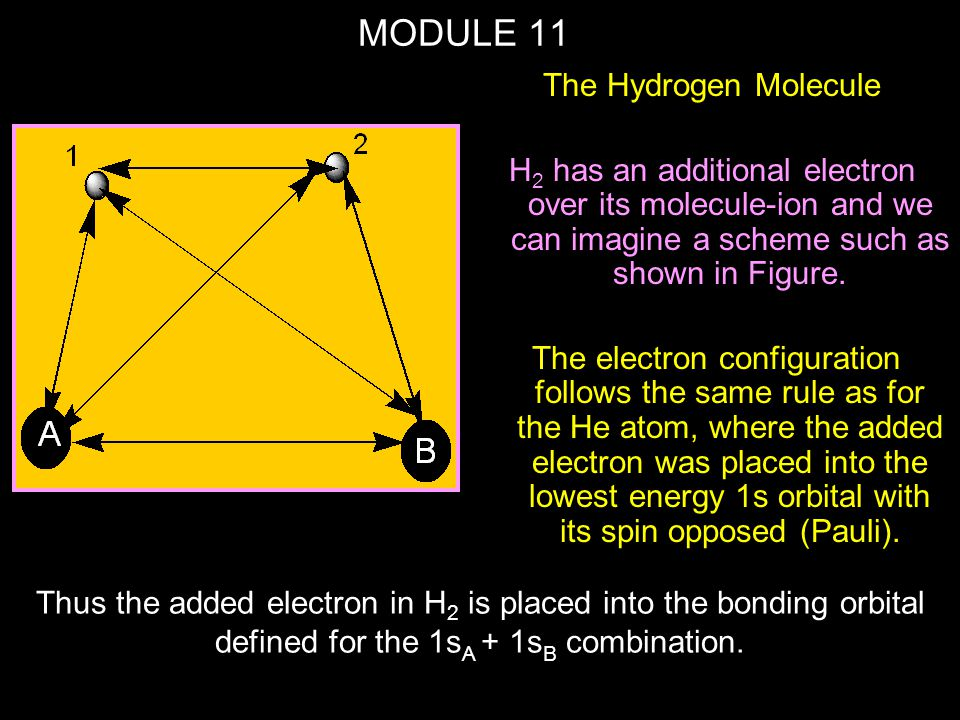 MODULE 11 The Hydrogen Molecule H 2 has an additional electron over its molecule-ion and we can imagine a scheme such as shown in Figure. The electron