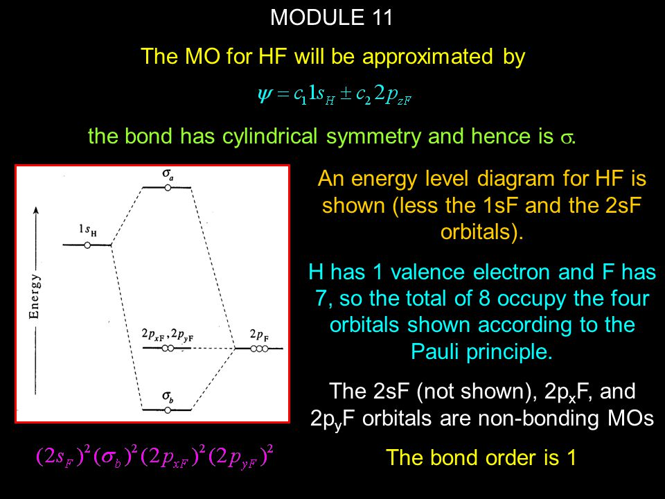 MODULE 11 The MO for HF will be approximated by the bond has cylindrical symmetry and hence is . An energy level diagram for HF is shown (less the 1s