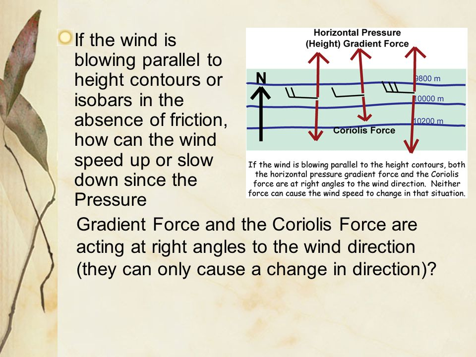 If the wind is blowing parallel to height contours or isobars in the absence of friction, how can the wind speed up or slow down since the Pressure Gradient Force and the Coriolis Force are acting at right angles to the wind direction (they can only cause a change in direction)?