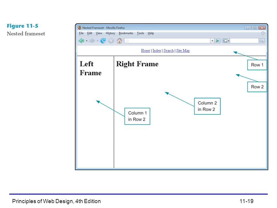 Principles of Web Design, 4th Edition11-19