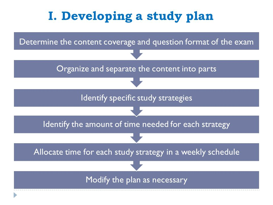Modify the plan as necessary Allocate time for each study strategy in a weekly schedule Identify the amount of time needed for each strategy Identify specific study strategies Organize and separate the content into parts Determine the content coverage and question format of the exam I.