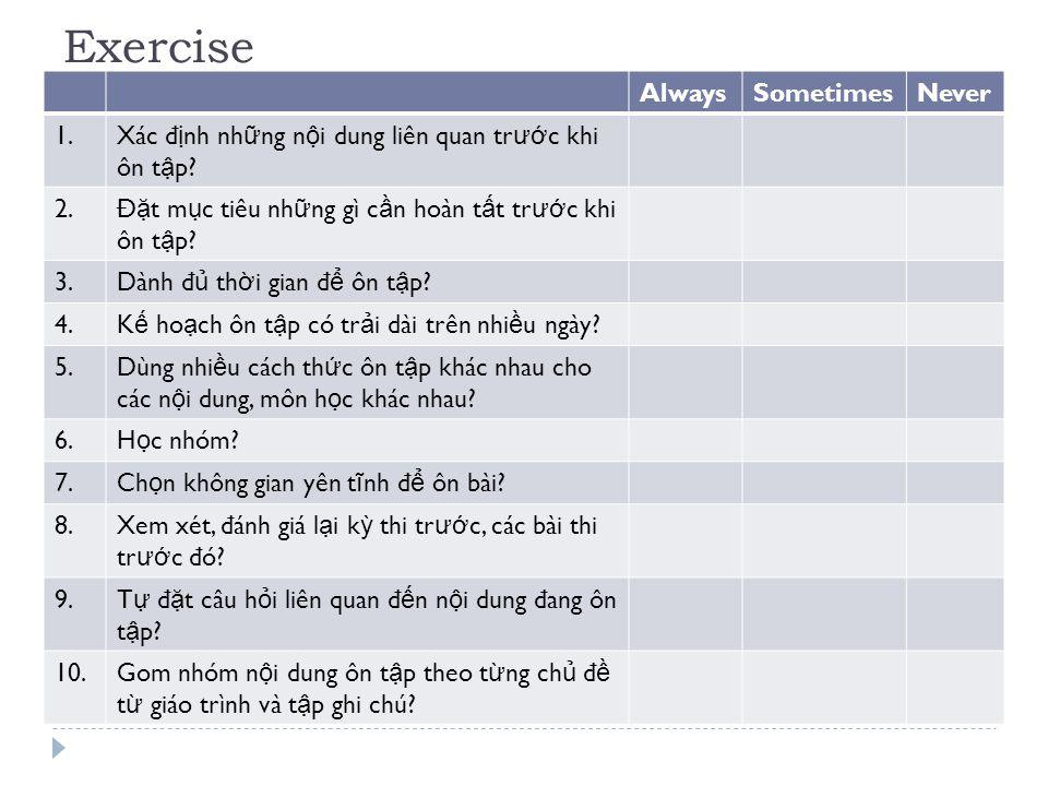 Exercise AlwaysSometimesNever 1.Xác đ ị nh nh ữ ng n ộ i dung liên quan tr ướ c khi ôn t ậ p.