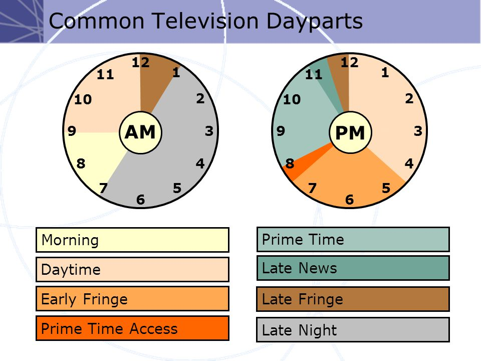 Common Television Dayparts Prime Time Access Late News Morning Early Fringe Late Fringe Prime Time Daytime Late Night PM 12 1 2 3 4 5 6 10 11 9 7 8 AM 12 1 2 3 4 5 6 10 11 9 7 8