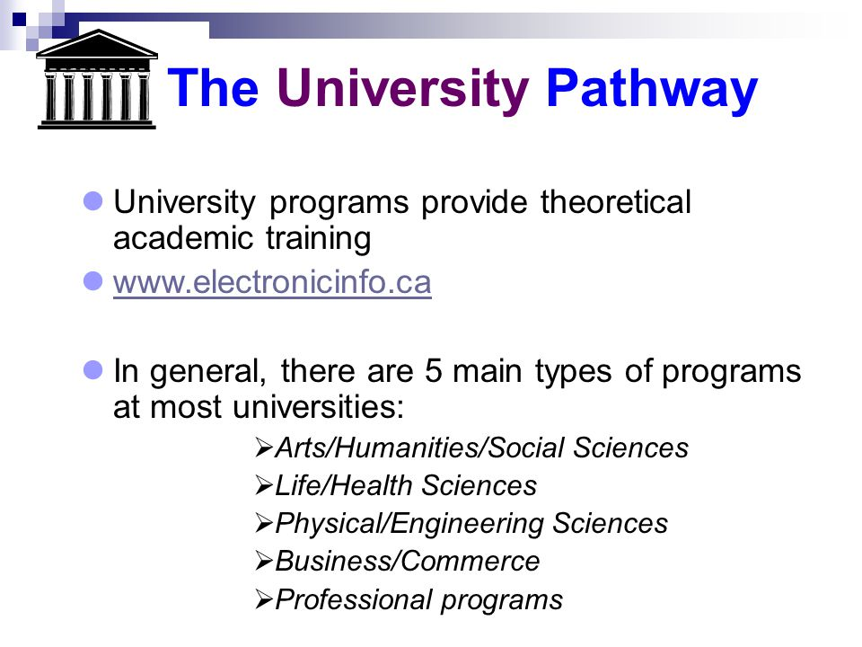 University programs provide theoretical academic training www.electronicinfo.ca In general, there are 5 main types of programs at most universities:  Arts/Humanities/Social Sciences  Life/Health Sciences  Physical/Engineering Sciences  Business/Commerce  Professional programs The University Pathway
