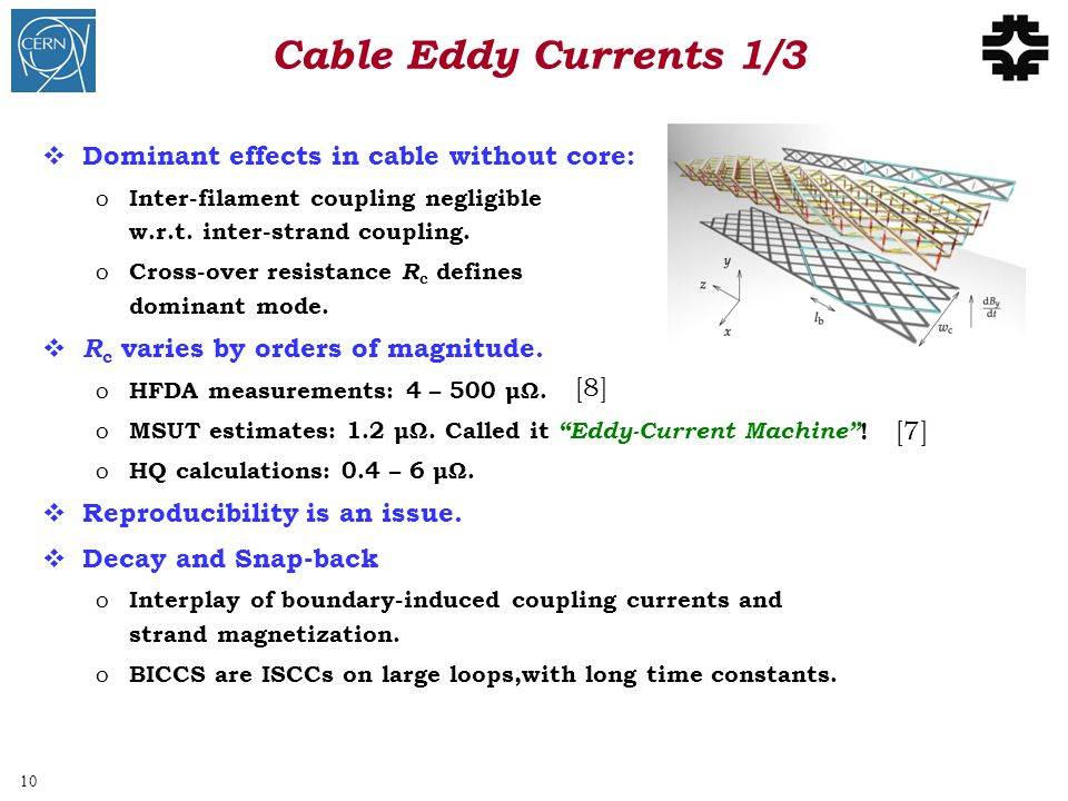 Cable Eddy Currents 1/3  Dominant effects in cable without core: o Inter-filament coupling negligible w.r.t.