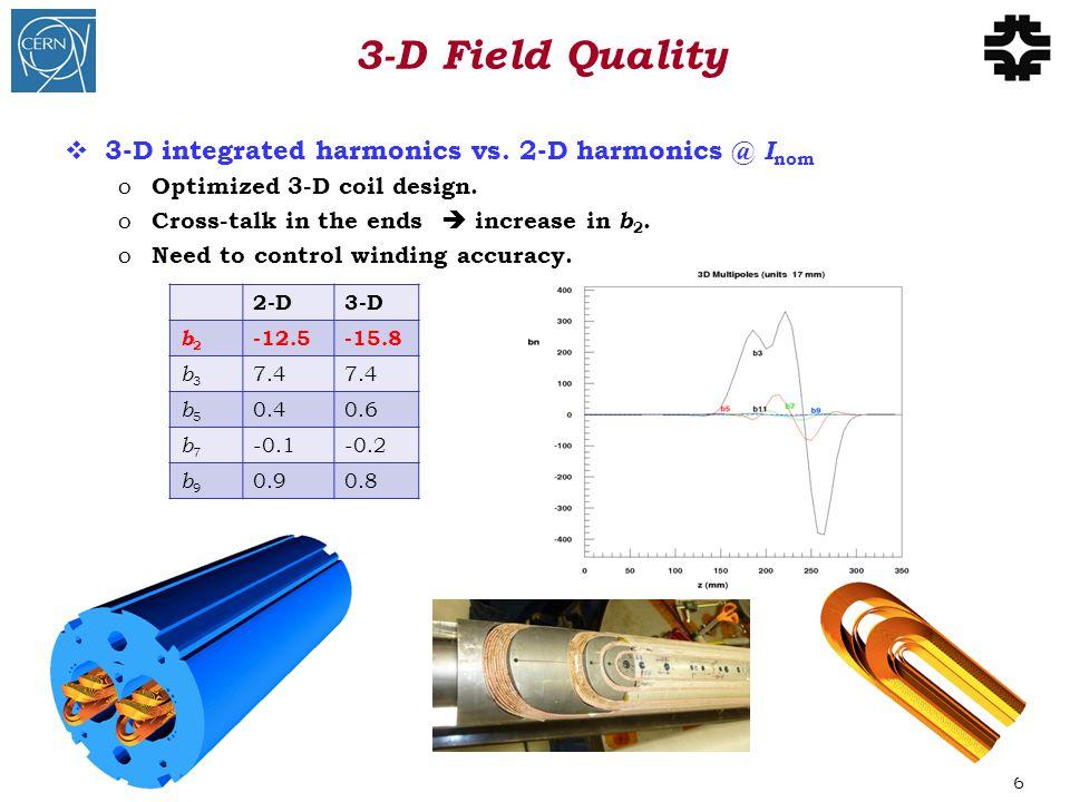  3-D integrated harmonics vs. 2-D harmonics @ I nom o Optimized 3-D coil design.