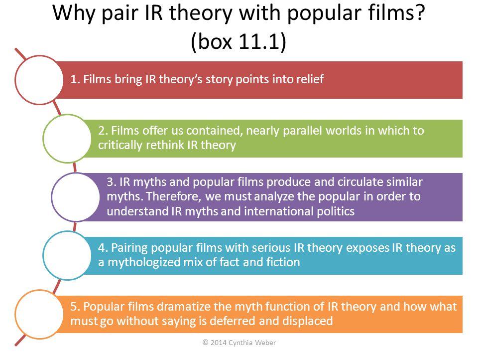 Why pair IR theory with popular films.(box 11.1) 1.