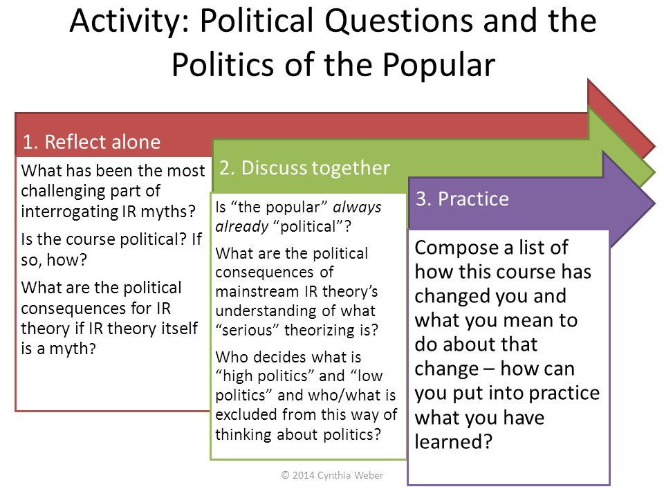 Activity: Political Questions and the Politics of the Popular 1. Reflect alone What has been the most challenging part of interrogating IR myths? Is t
