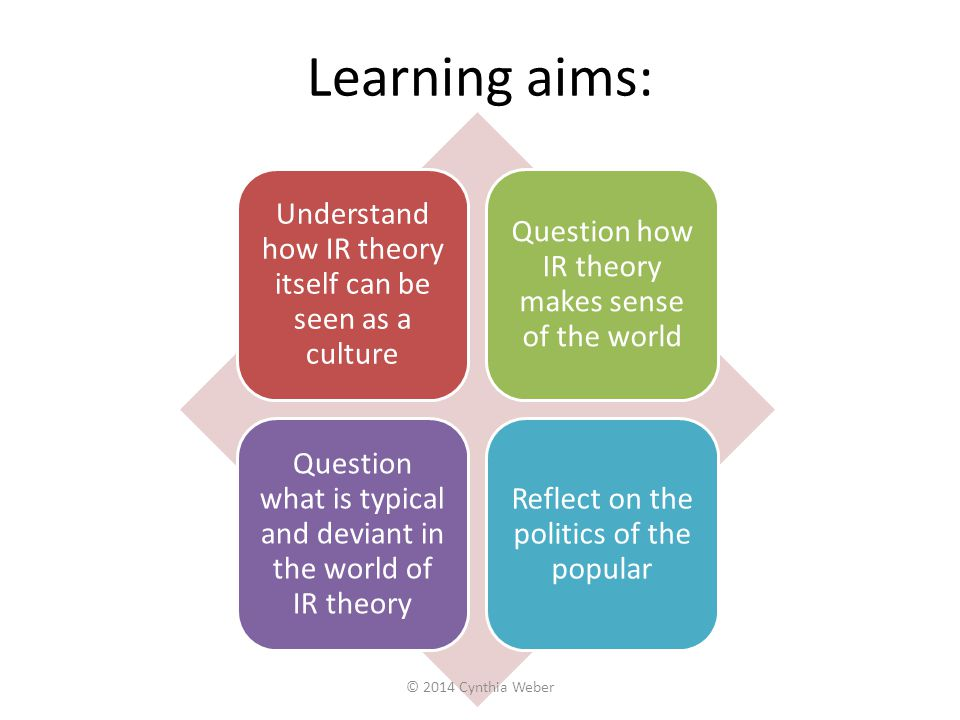 Learning aims: Understand how IR theory itself can be seen as a culture Question how IR theory makes sense of the world Question what is typical and d