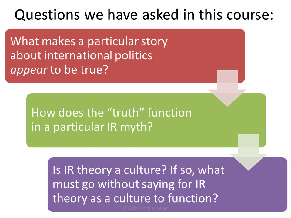 "Questions we have asked in this course: What makes a particular story about international politics appear to be true? How does the ""truth"" function in"