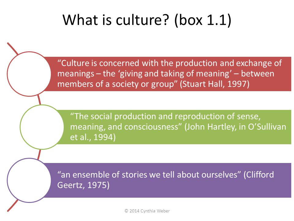 "What is culture? (box 1.1) ""Culture is concerned with the production and exchange of meanings – the 'giving and taking of meaning' – between members o"