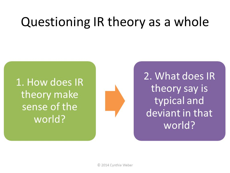 Questioning IR theory as a whole 1. How does IR theory make sense of the world? 2. What does IR theory say is typical and deviant in that world? © 201