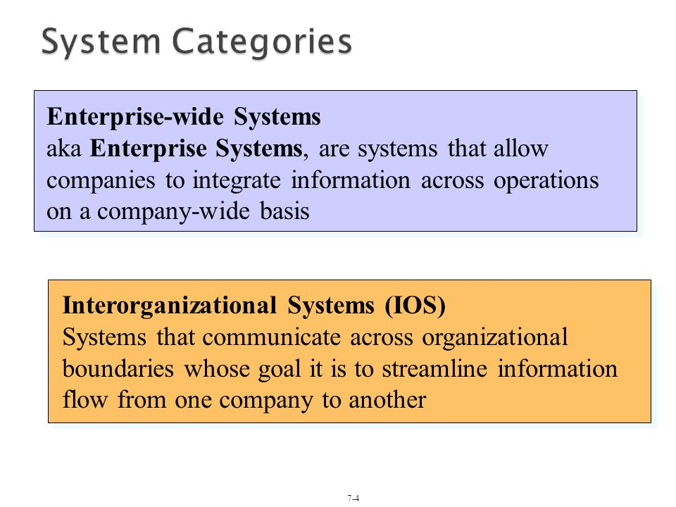 7-4 Enterprise-wide Systems aka Enterprise Systems, are systems that allow companies to integrate information across operations on a company-wide basi