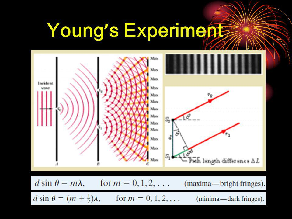 Young ' s Experiment