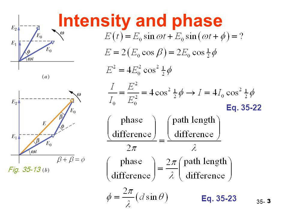 3 Fig. 35-13 Intensity and phase 35- Eq. 35-22 Eq. 35-23