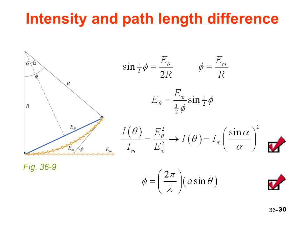30 Intensity and path length difference 36- Fig. 36-9
