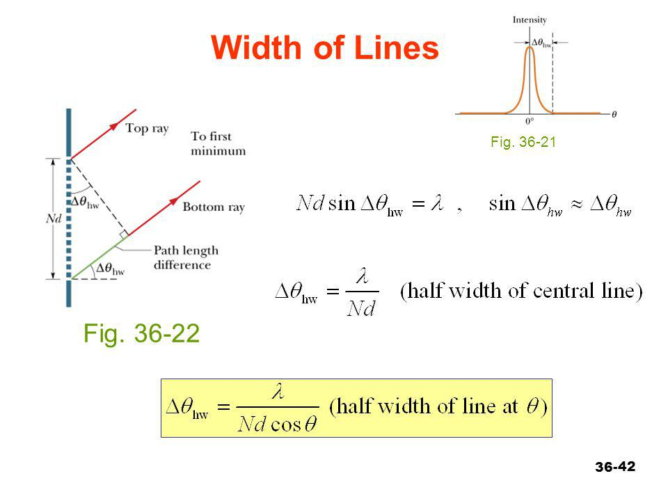 42 Width of Lines 36- Fig. 36-22 Fig. 36-21