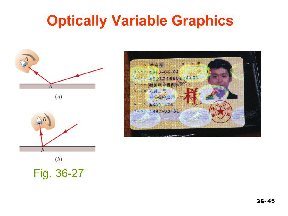 45 Optically Variable Graphics 36- Fig. 36-27