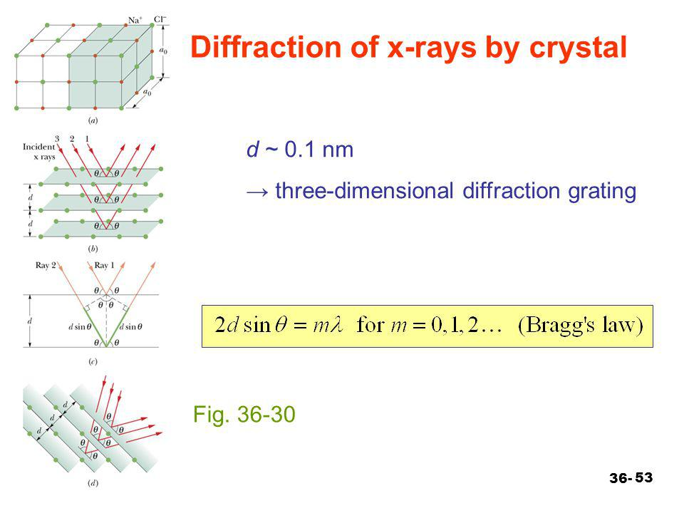 53 d ~ 0.1 nm → three-dimensional diffraction grating Diffraction of x-rays by crystal 36- Fig. 36-30