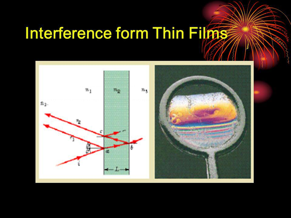 Interference form Thin Films