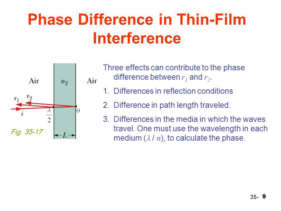 9 Phase Difference in Thin-Film Interference 35- Fig. 35-17 Three effects can contribute to the phase difference between r 1 and r 2. 1.Differences in