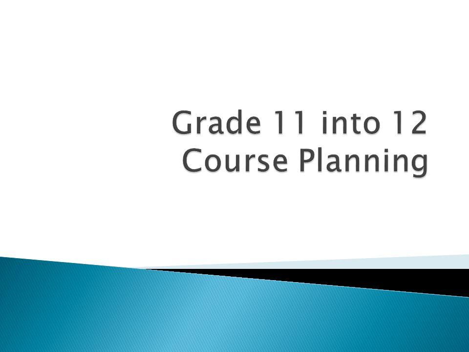 1.English 12 2. Grade 12 class 3. Grade 12 class 4.