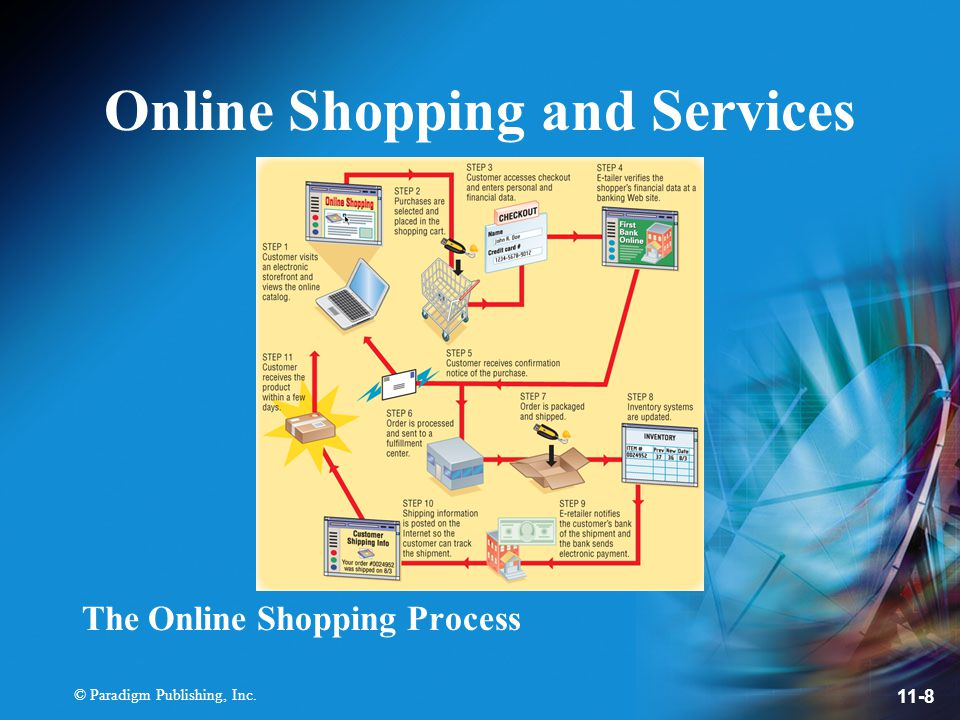 © Paradigm Publishing, Inc. 11-8 Online Shopping and Services The Online Shopping Process