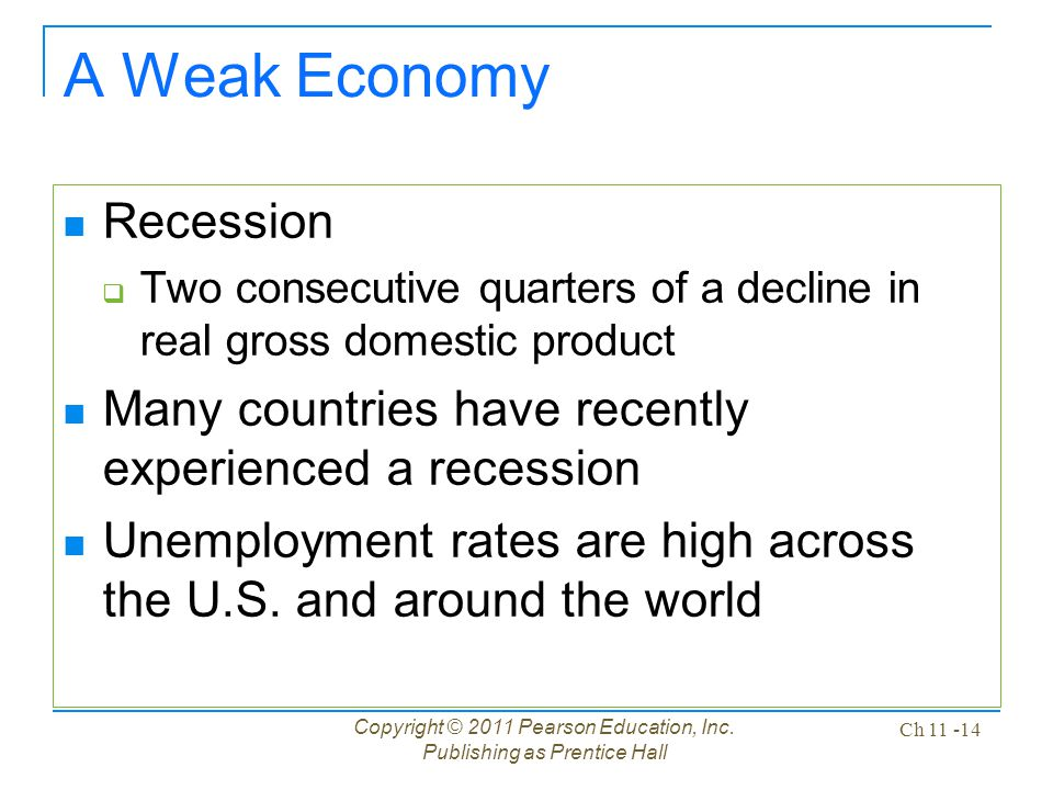 Copyright © 2011 Pearson Education, Inc. Publishing as Prentice Hall Ch 11 -14 A Weak Economy Recession  Two consecutive quarters of a decline in rea