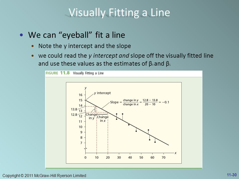 """Copyright © 2011 McGraw-Hill Ryerson Limited We can """"eyeball"""" fit a line Note the y intercept and the slope we could read the y intercept and slope of"""