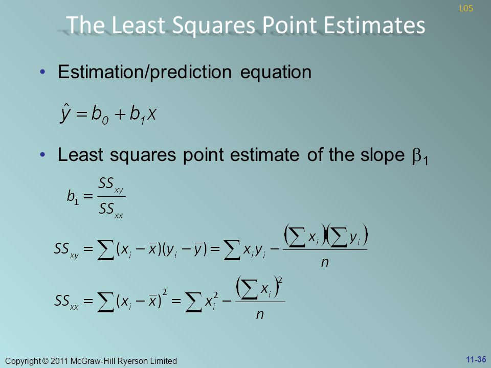 Copyright © 2011 McGraw-Hill Ryerson Limited 11-35 Estimation/prediction equation Least squares point estimate of the slope  1 L05