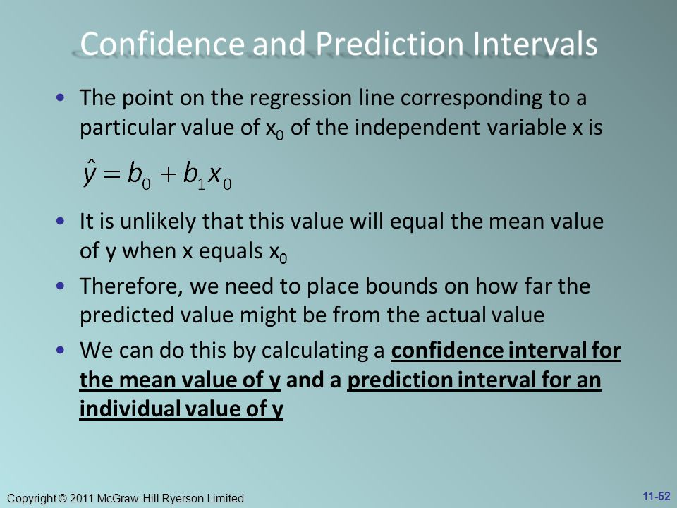 Copyright © 2011 McGraw-Hill Ryerson Limited The point on the regression line corresponding to a particular value of x 0 of the independent variable x