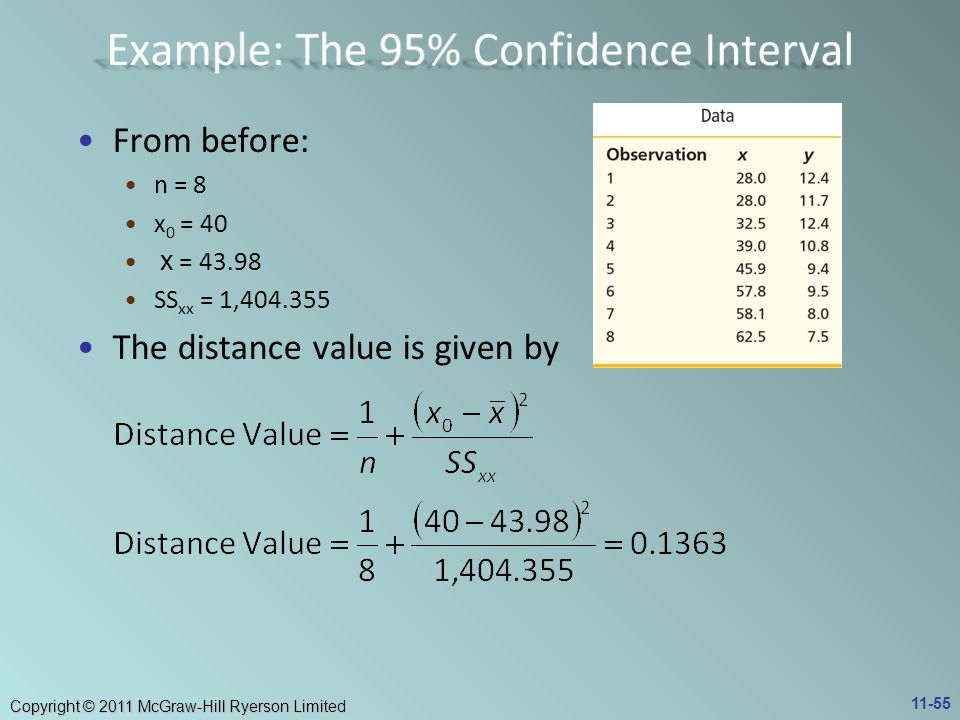 Copyright © 2011 McGraw-Hill Ryerson Limited From before: n = 8 x 0 = 40 x = 43.98 SS xx = 1,404.355 The distance value is given by 11-55