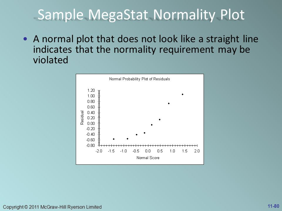 Copyright © 2011 McGraw-Hill Ryerson Limited A normal plot that does not look like a straight line indicates that the normality requirement may be vio