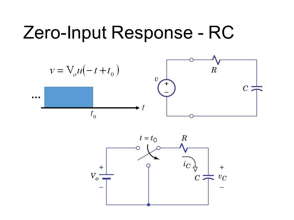 Zero-Input Response - RC …