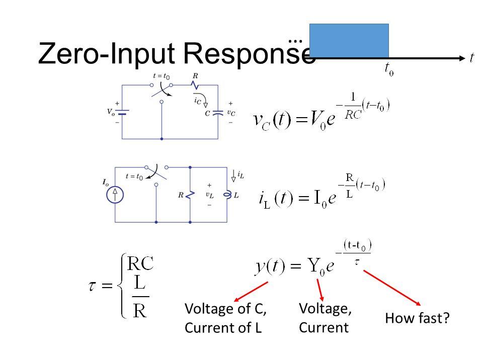 Zero-Input Response Voltage of C, Current of L Voltage, Current How fast …