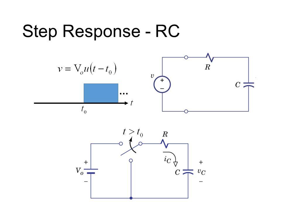 Step Response - RC …