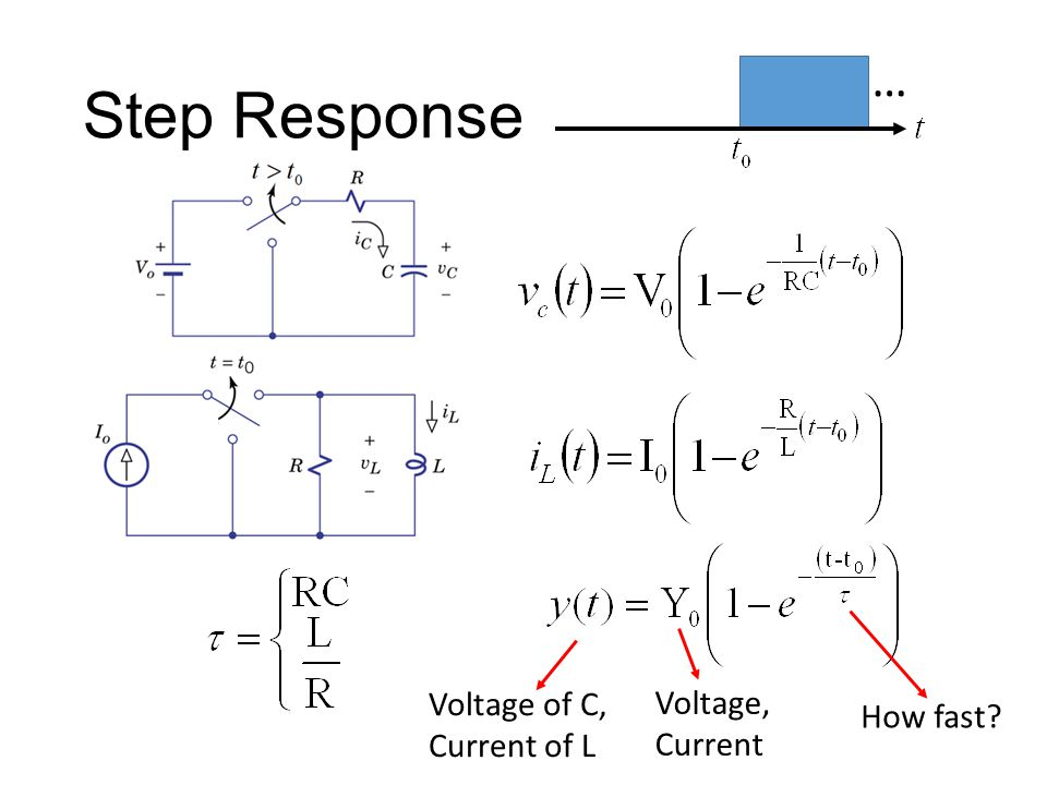 Step Response … Voltage of C, Current of L Voltage, Current How fast
