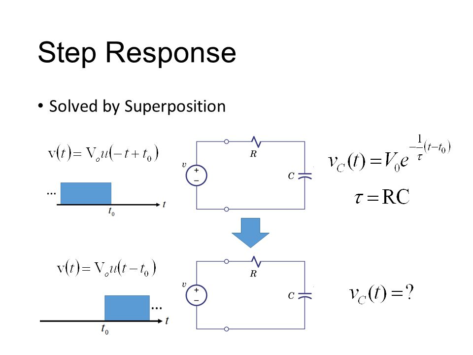Step Response Solved by Superposition