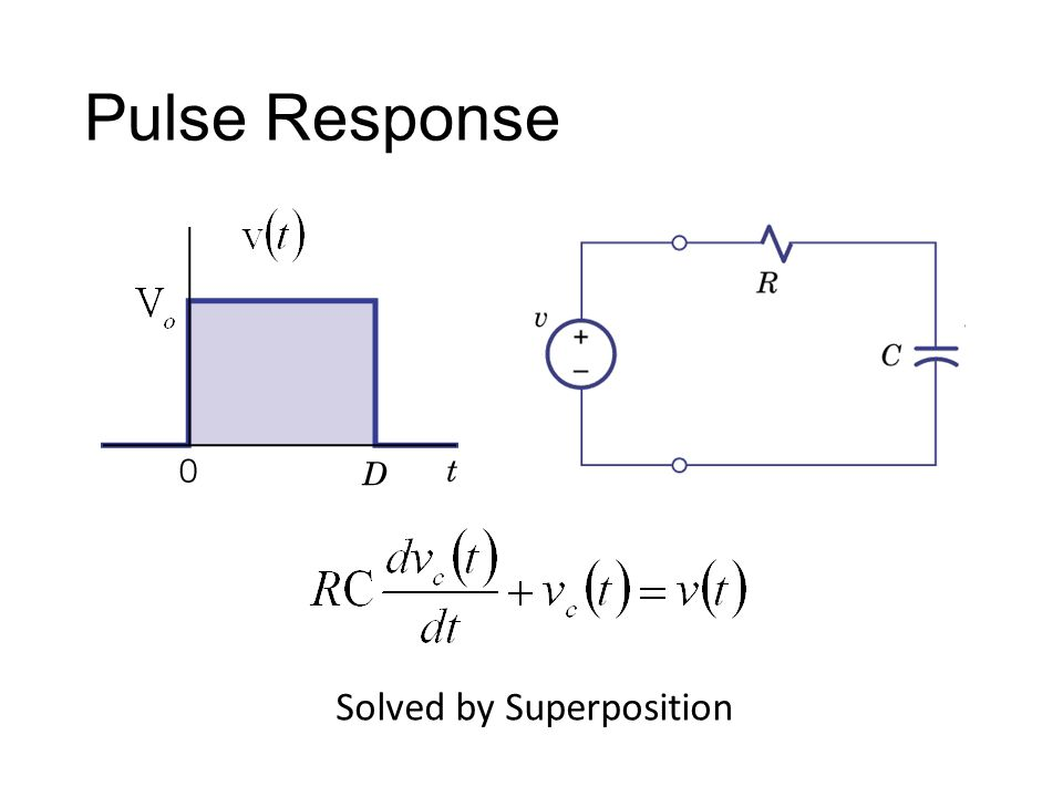 Pulse Response Solved by Superposition