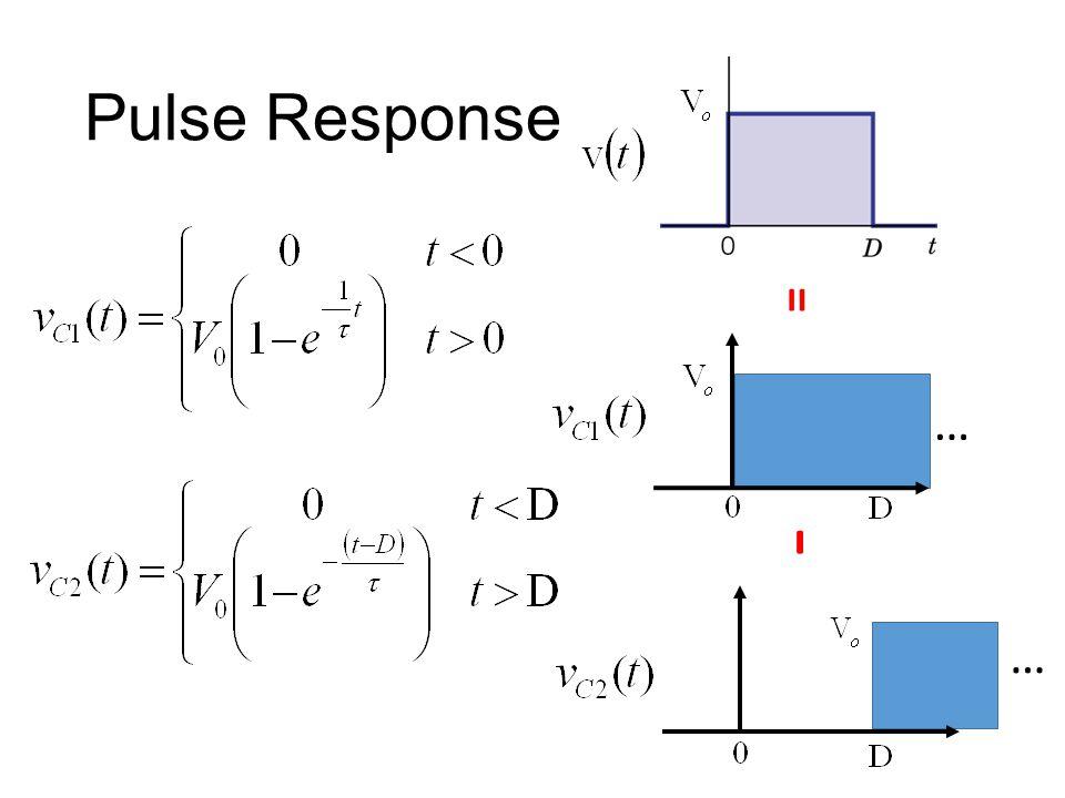Pulse Response = - … …